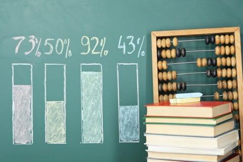 グッズ グラフ そろばん 計算 確率 パーセント 比率