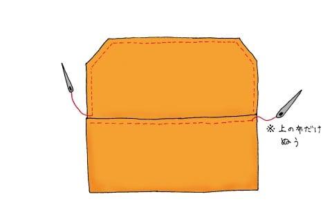 5. 返し口から表にかえし、封の周りと入口の手前部分(入口をを閉じてしまわないように)の赤線を縫う