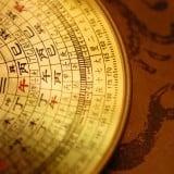 風水 羅針盤 方向 中国