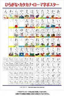要出典 ひらがな表 あいうえお表 ひらがな_カタカナ_ローマ字を一度に覚えられるお勉強ポスター