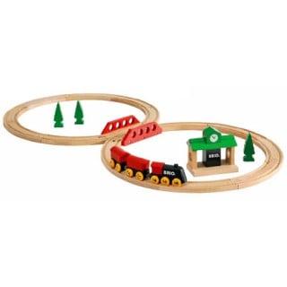 要出典 2歳 男の子 プレゼント ブリオ クラシックレール8の字セット