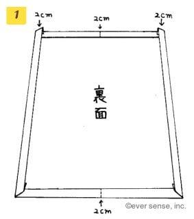 授乳ケープ 作り方 簡単 手作り オーソドックスなタイプの授乳ケープ 作り方1
