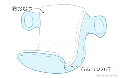 布おむつカバー オリジナルイラスト