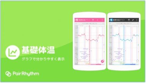 要出典 妊活アプリ ペアリズムW