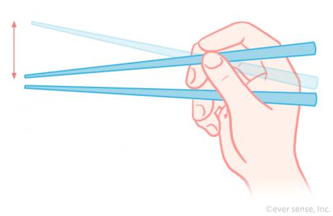 箸の持ち方 3