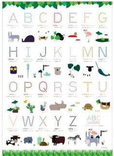 要出典 アルファベット表 ABC NAME POSTER ネームポスター