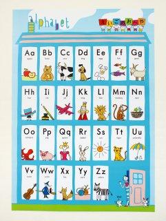 要出典 アルファベット表 オリジナルアルファベットポスター