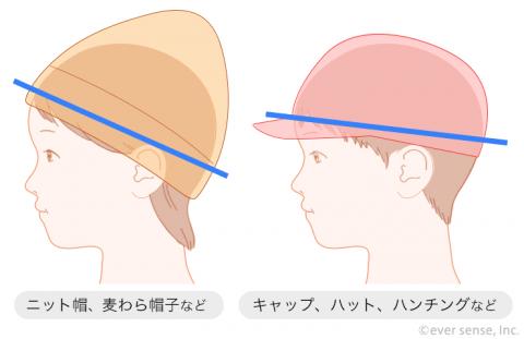 子供 帽子 サイズ 頭