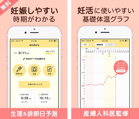 michiru ミチル 妊活アプリ オリジナル eversense