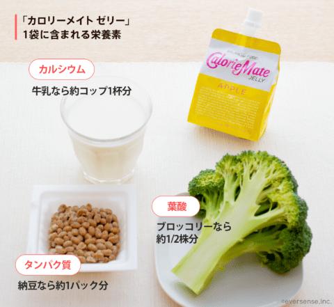 記事広告 大塚製薬 カロリーメイト