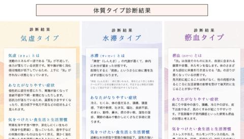 漢方タイプ別